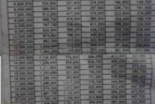 Tabel Pinjaman KUR BRI 2016