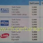 Tarif Baru Transaksi Bank BRI Menggunakan ATM Bersama Prima dan Link