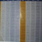 Tabel KUR Bank Mandiri Oktober 2016