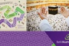 Tabungan Haji Bank Muamalat