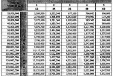 tabel kpr bri syariah jangka waktu hingga 5 tahun
