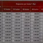 Tabel Angsuran Pinjaman BNI Fleksi November 2016