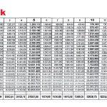Tabel Angsuran KPR Bank Panin Terbaru November 2016
