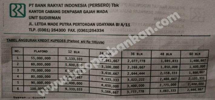 pinjaman-kupedes-100-juta
