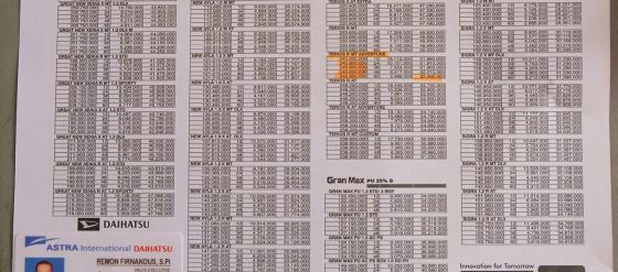 Tabel Kredit Daihatsu