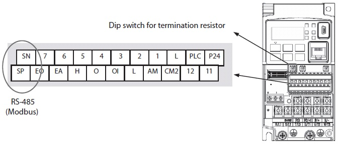 Comunicación MODBUS autómata Omron CJ2M con variador