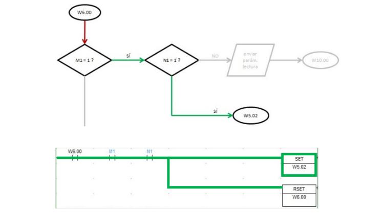 Control de una planta de refrigeeración termica con