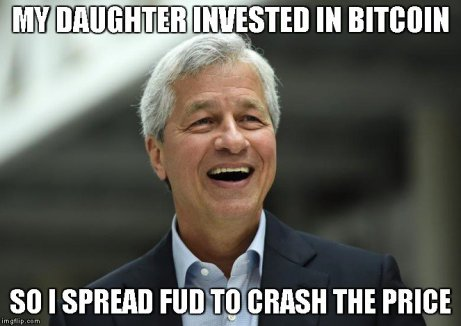 FUD Meaning
