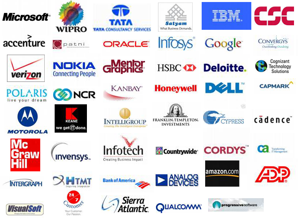List of Software Companies in Chennai