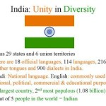 Some Interesting Facts and Figures about Unique India