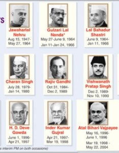 also list of prime ministers india from till date rh infoqueenbee