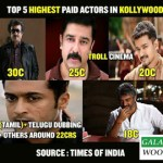 List of Top 10 Highest Paid Tamil Actors 2015