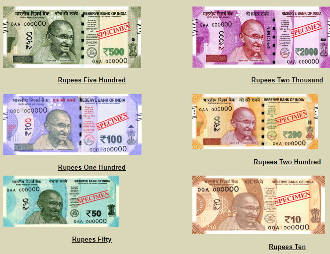 Indian Bank Notes