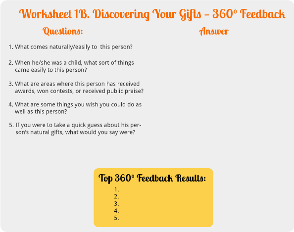 discover your gifts 360 feedback