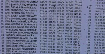 Primera prueba del España 1/10 2WD EN Jerez