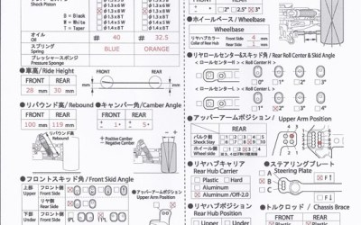 Setup del Kyosho MP9 de Elliot Boots en la Dirt Nitro Challenge