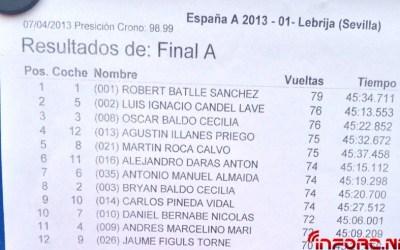 Resultado de la final del Nacional A 1/8 tt gas de Lebrija