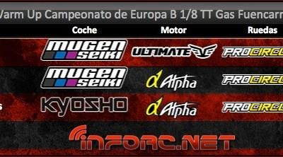 Resultado del Warm Up para el Campeonato de Europa B 1/8 TT Gas de Fuencarral
