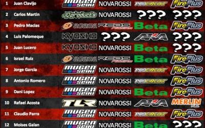 Resultados: Cuarta prueba del Campeonato de Cadiz 1/8 TT Gas, por Hobbymacias