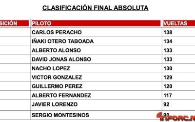 Crónica: 3º Campeonato de España 1/8 Pista Gas.