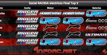 Resumen - social en el club RACBSA