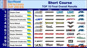 Short_Course