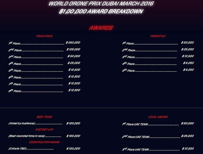 Premios WDL