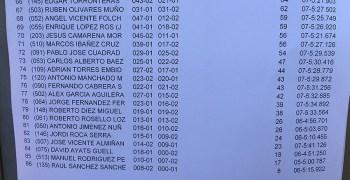 Oscar Baldó se lleva la pole en la Q2 y lidera la general de mangas