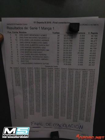 campeonato-espana-b-fuencarral-resultados-4-imp