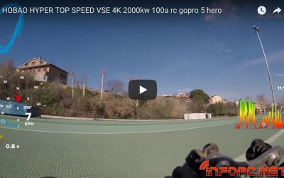 Video - Cámara on board con telemetría de velocidad y fuerzas G