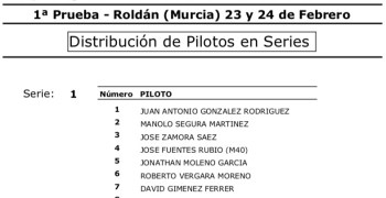 Nacional B 1/8 TT Gas en Roldan, distribución de pilotos y horarios de entrenos