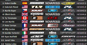 Pole en el Mundial para Robert Batlle y su Mugen MBX7