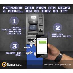 Kako izgleda pljačka bankomata uz pomoć malvera i SMS poruka [VIDEO]
