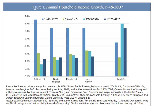 1-desigualdad-convive-con-progreso