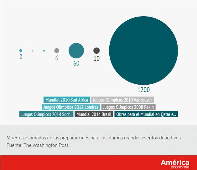 grafico del dia-ae