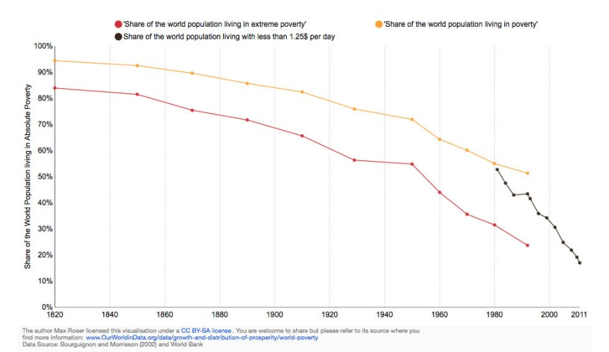 Reduccion-de-la-pobreza