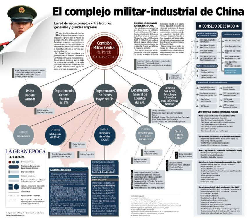 Chinese-Spy-Network-Final-SPANISH-1024x917