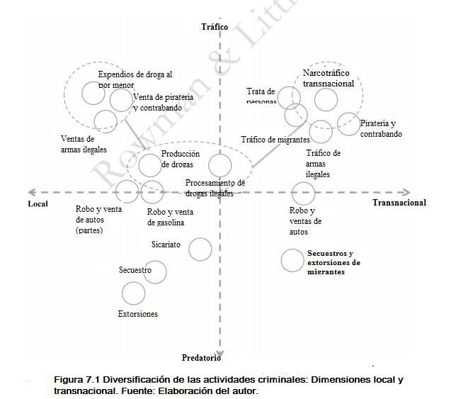 15-10-17diversificacin