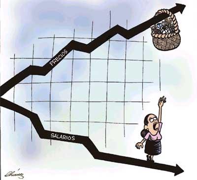 precios_salarios