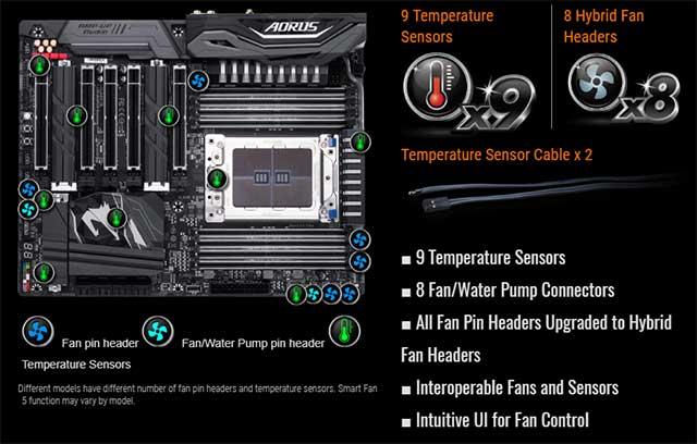 Refrigeración. Sensores y ventiladores AMD Threadripper informaticapremium Edition