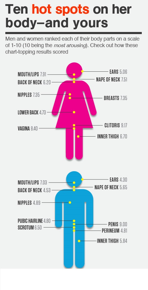 Ways to satisfy a man