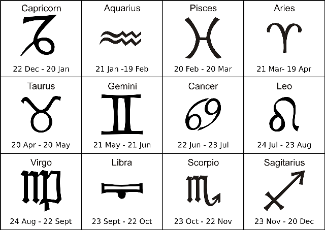 Zodiac sign for may 6th