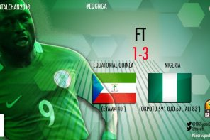 CHAN 2018 : Super Eagles advance to quarter final