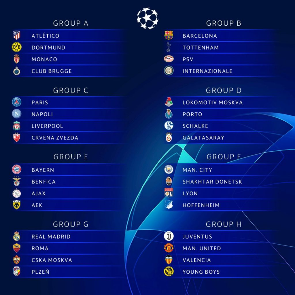 Check out Result of UEFA Champions League Group Stage Draw - INFORMATION NIGERIA