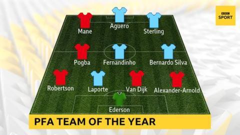 106586813 pfateamoftheyear - PFA Team of the Year: Hazard, Salah miss out on the list