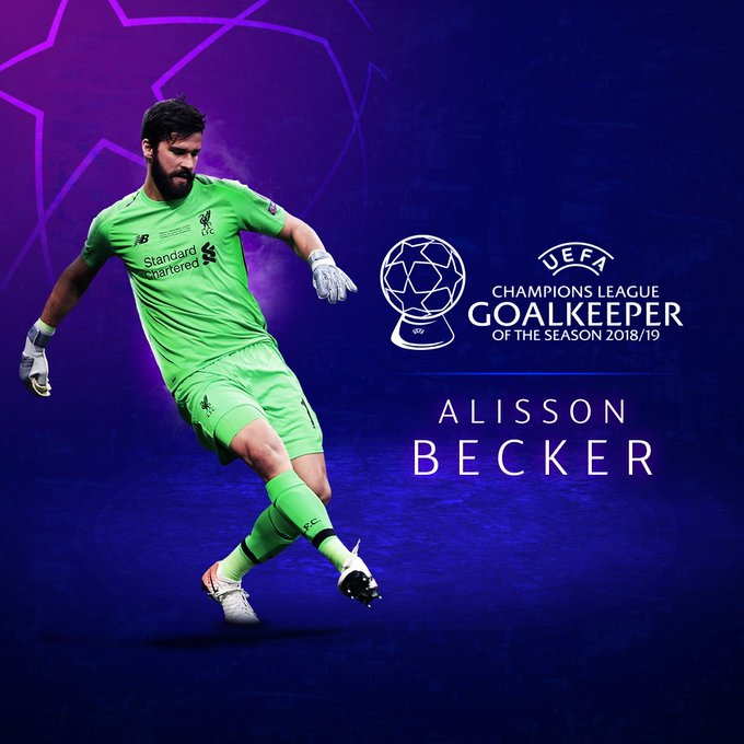 Alisson Becker Wins European Golden Gloves Award, Sets Record