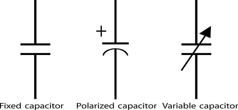 Dielectric, Types, Charging and Discharging and Uses of a Capacitor