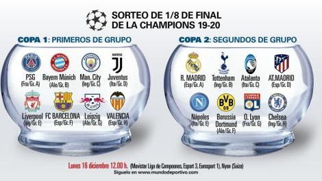 Sorteo octavos de final de la UEFA Champions League/UEFA