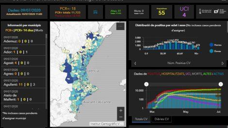 Datos Covid consellería 10/07/GVA