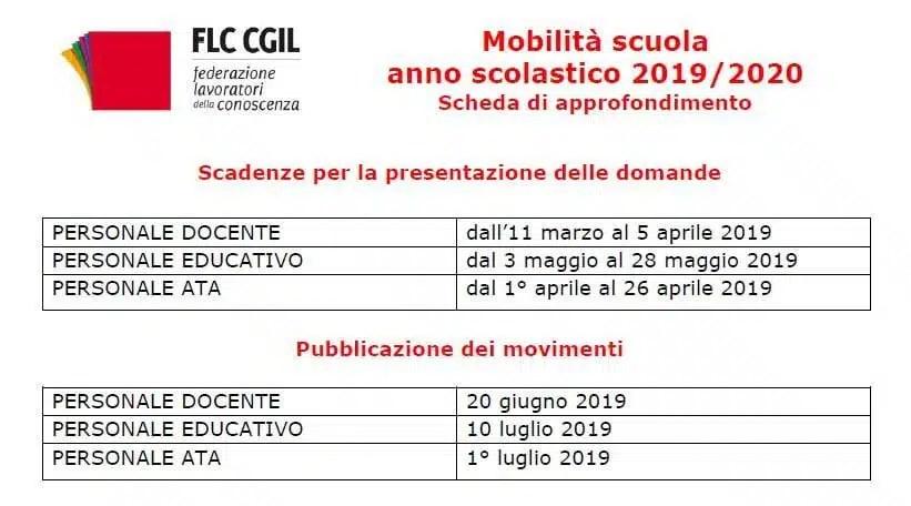 Guida Alla Mobilità 2019 Docenti Ed Ata Tutte Le Novità E